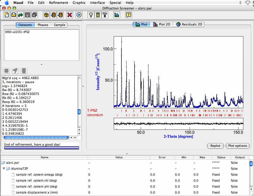 Powder diffraction file database free download | ICDD Database